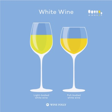 white-wine-glasses-choices